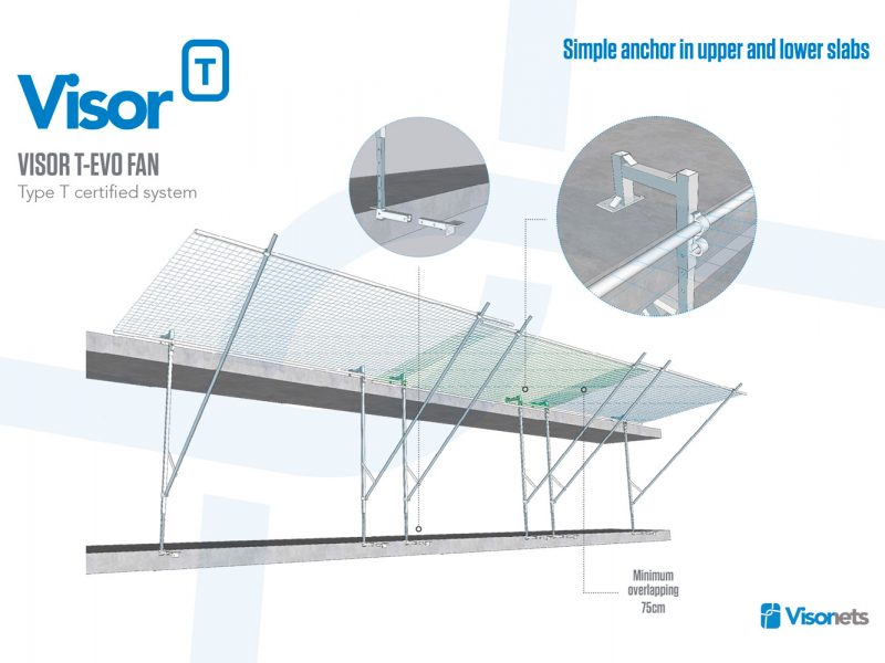 Visor T-EVO Safety net CATCH FAN System – Simple anchor in upper and lower slabs