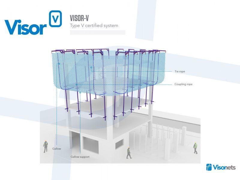 Safety net type V – System Visor-V