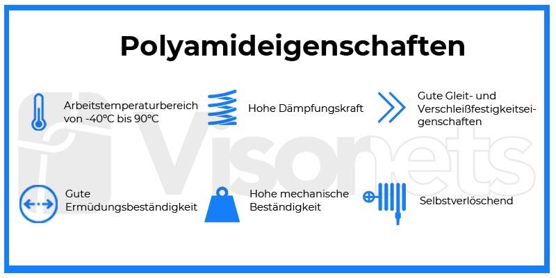 Polyamideigenschaften-sicherheitsnetze-visornets