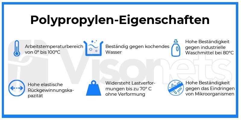 Polypropylen-Eigenschaften